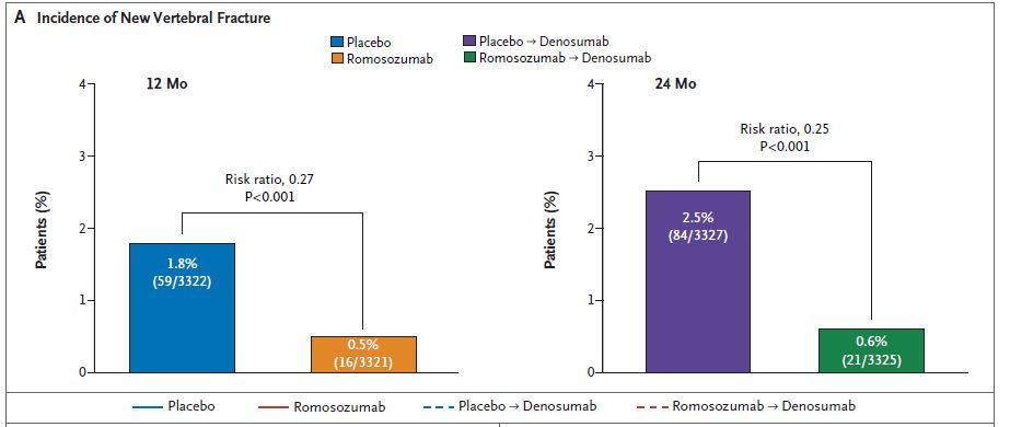 Romosozumab_sclerotin2